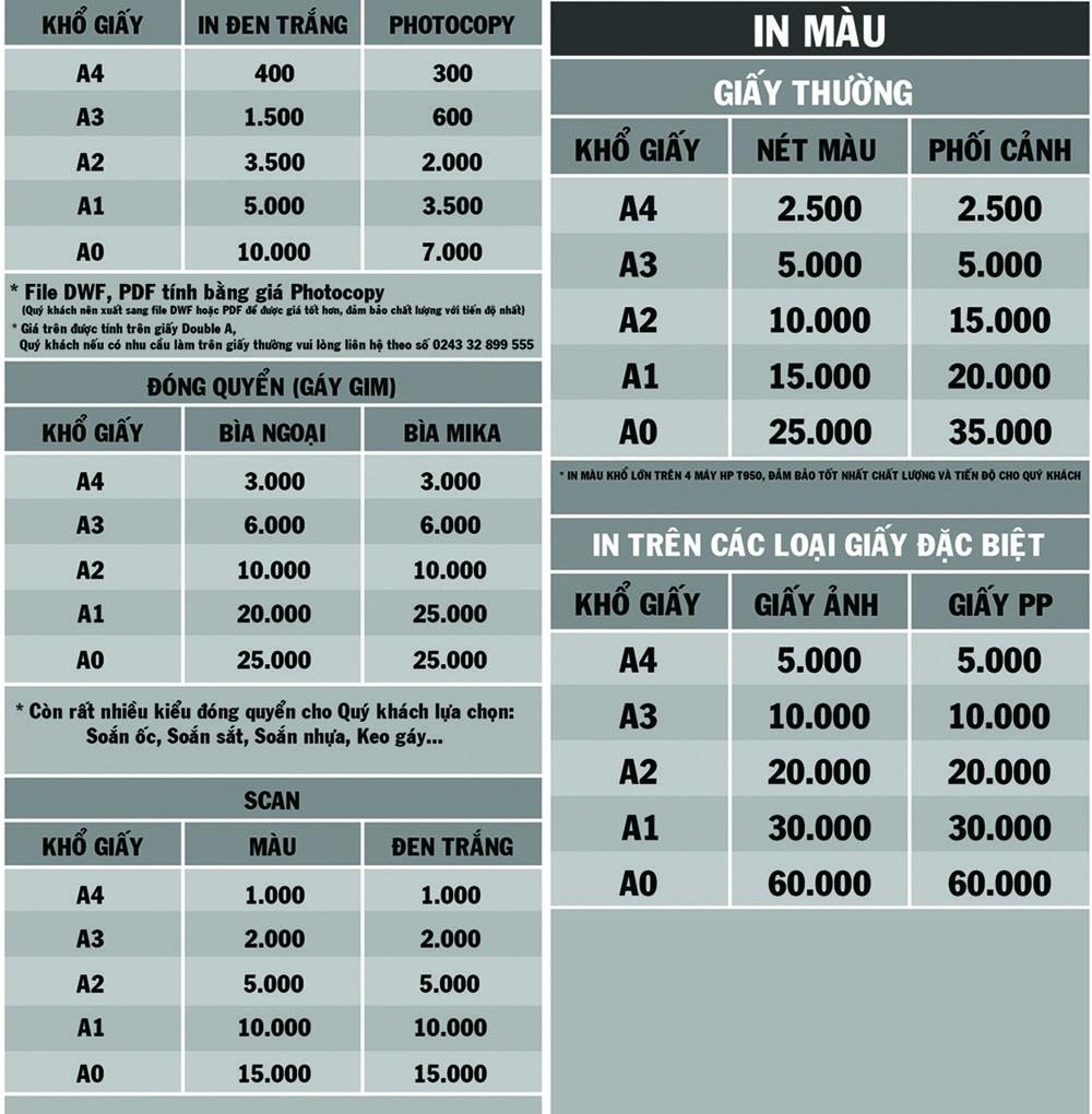 Bảng giá in ấn