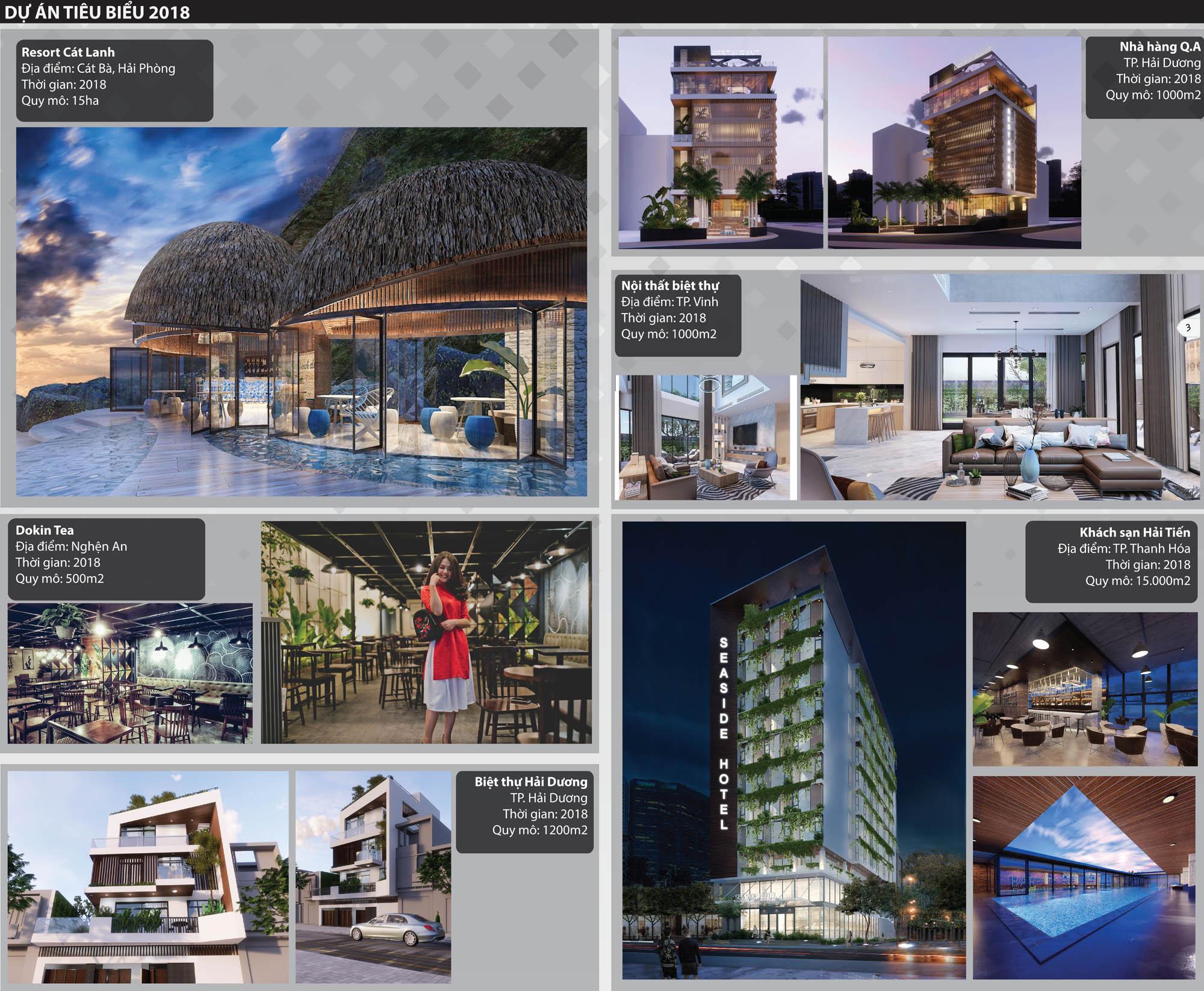 Dự án tiêu biểu của phòng Kiến trúc Uai Studio (KT5)