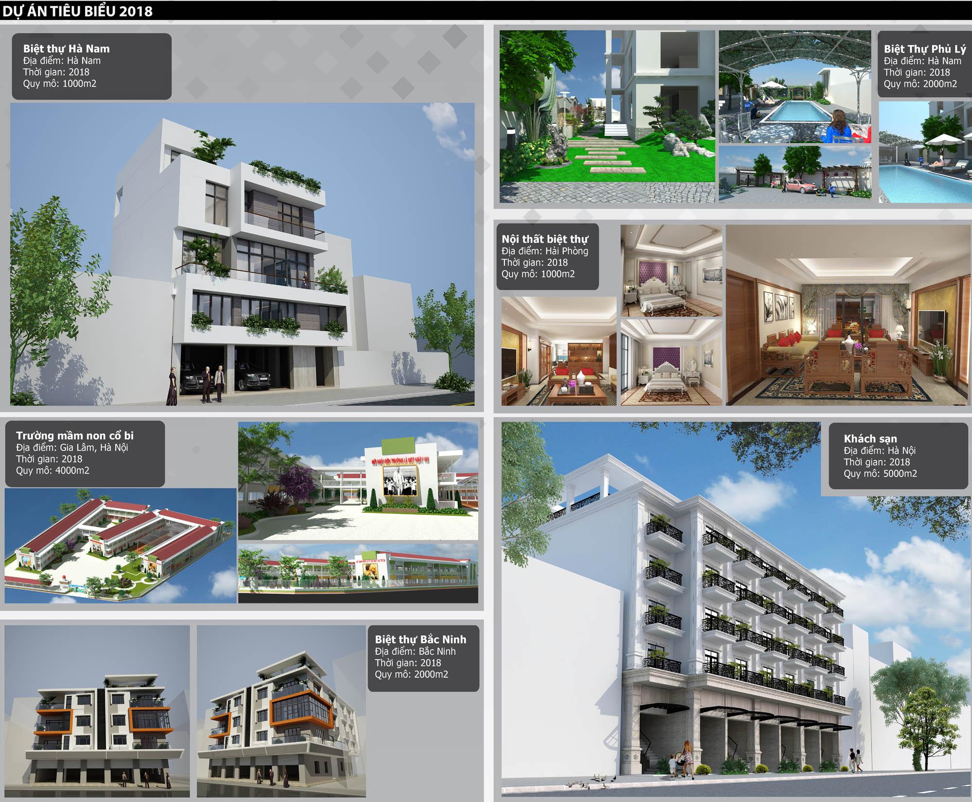 Dự án tiêu biểu của phòng Kiến trúc và Hạ Tầng (KT3)